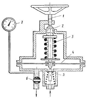 Схема работы регулятора давления воздуха