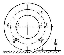 Схема замера схождения передних колес