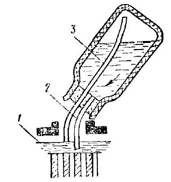 Сосуд для заполнения аккумуляторов электролитом или дистиллированной водой