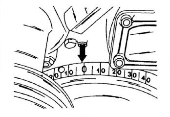 Положение ВМТ в двигателе