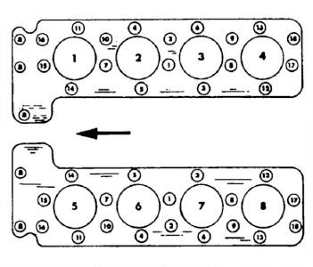 Порядок затяжки болтов крепления головки цилиндров