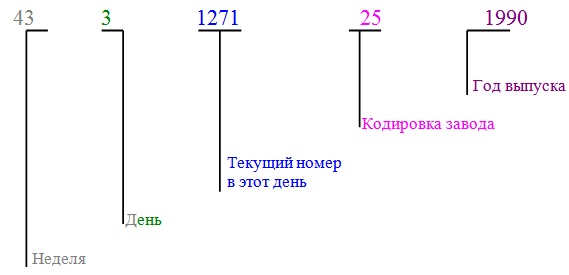 Пример расшифровки