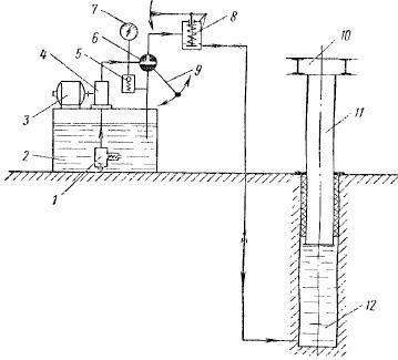 Схема одноплунжерного гидравлического подъемника
