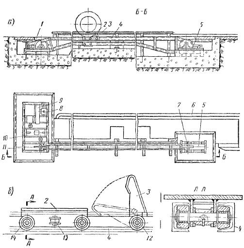 Конвейер перемещения автомобиля поворотный приводной рольганг