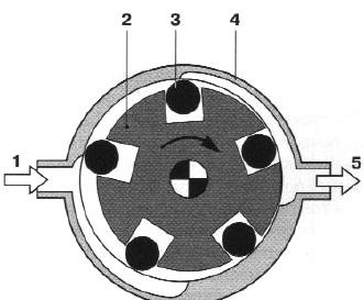 Насосная секция роликового топливоподкачивающего насоса с электрическим приводом