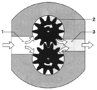 Схема топливоподкачивающего насоса шестеренчатого типа