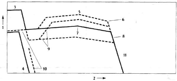 Kolichestvo vpry skivaemogo topliva - Температура отработавших газов дизельного двигателя