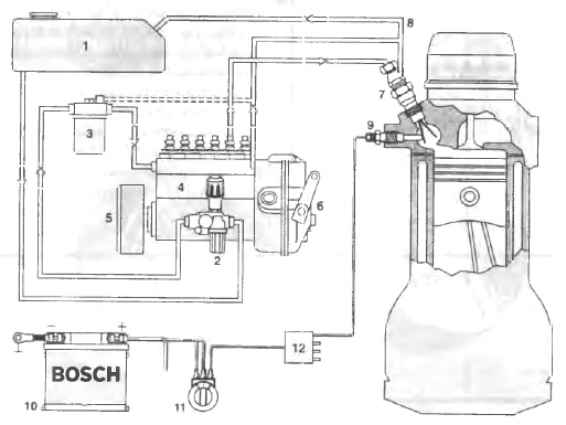 Схема системы топливоподачи дизельного двигателя