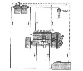 Удаление воздуха из системы впрыска топлива