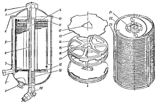 Схема фильтра тонкой очистки масла