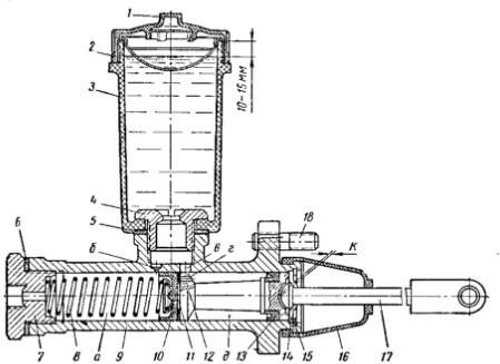 Главный цилиндр привода сцепления