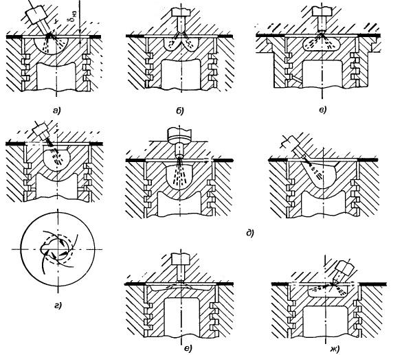 Различные конструкции камер сгорания в поршне