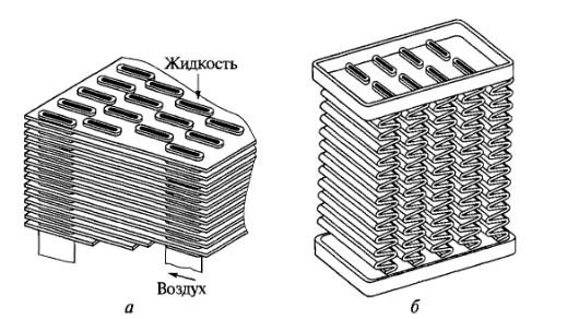 Решетки трубчато-пластинчатого и трубчато-ленточного радиаторов