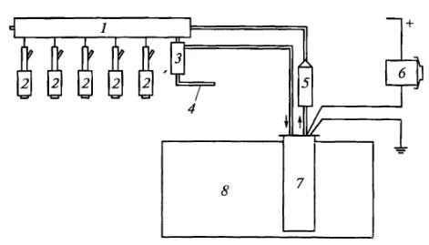 Схема системы питания топливом бензинового двигателя с многоточечным впрыском