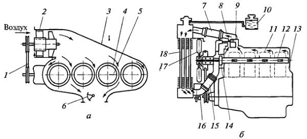 Схемы воздушной и жидкостной систем охлаждения двигателя