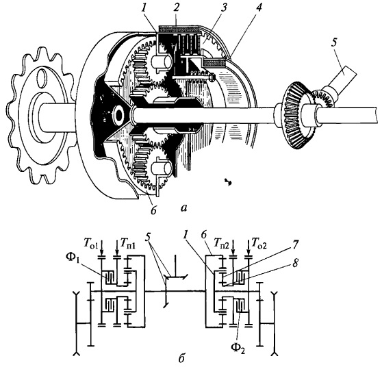 Двухступенчатый планетарный механизм поворота