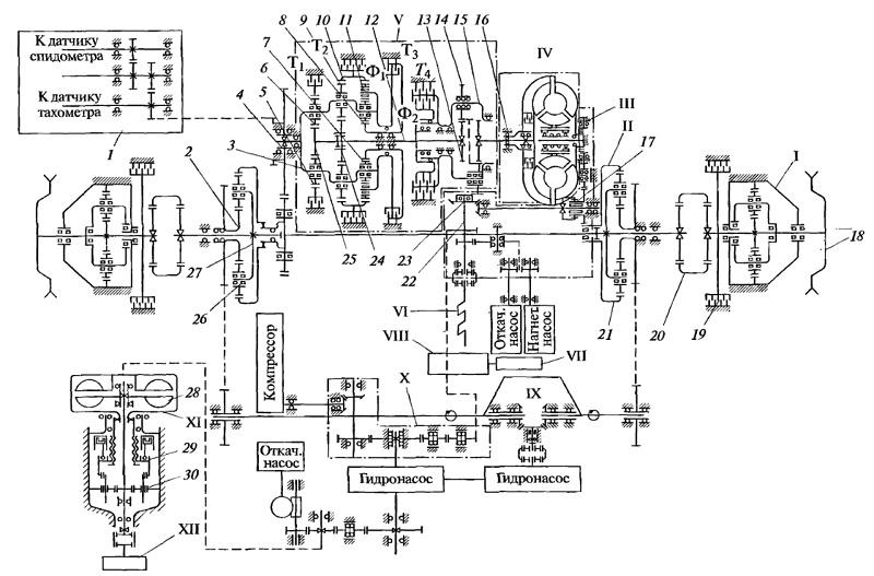 Кинематическая схема трансмиссии с гидрообъемным механизмом поворота быстроходной гусеничной машины