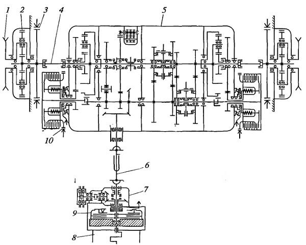 Кинематическая схема трансмиссии тягача
