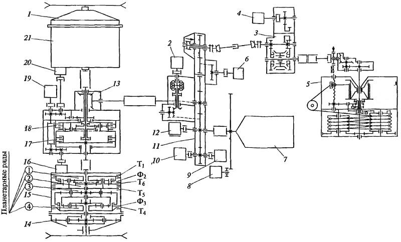 Кинематическая схема трансмиссионной установки тягача