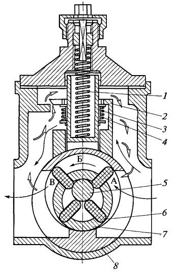 Схема коловратного топливоподкачивающего насоса