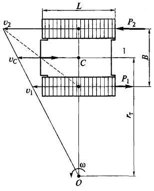 Схема поворота гусеничной машины и план скоростей