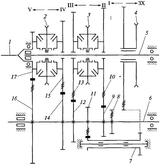 Схема пятиступенчатой коробки передач