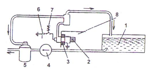 Схема системы облегчения пуска дизеля из холодного состояния