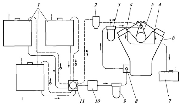 Схема системы питания топливом мощного дизеля