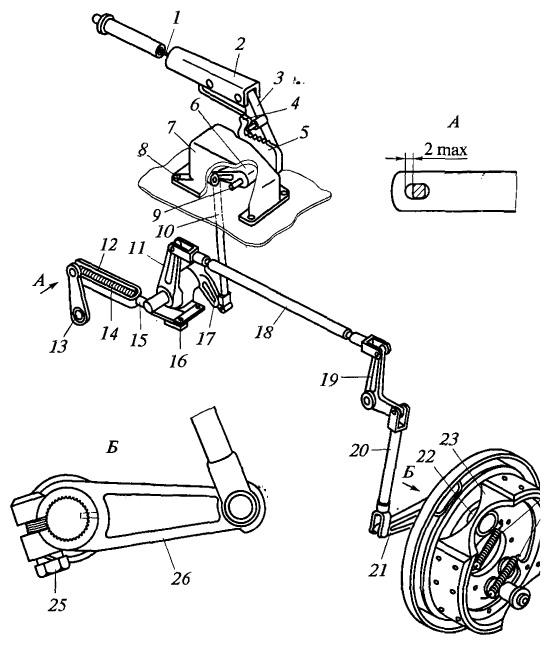 Схема стояночного тормоза с механическим приводом
