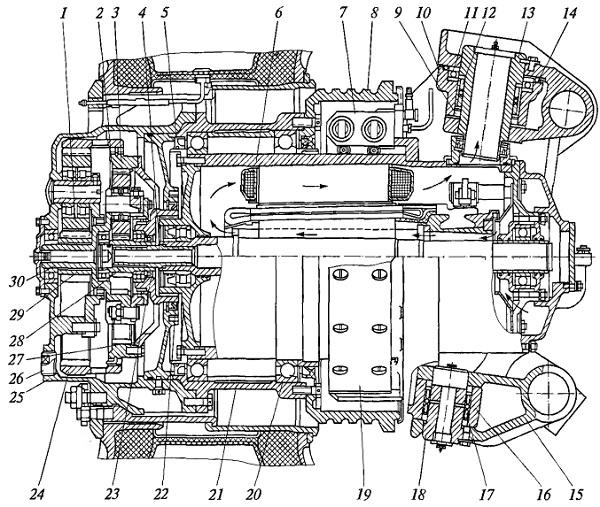 Устройство электромотор-колеса