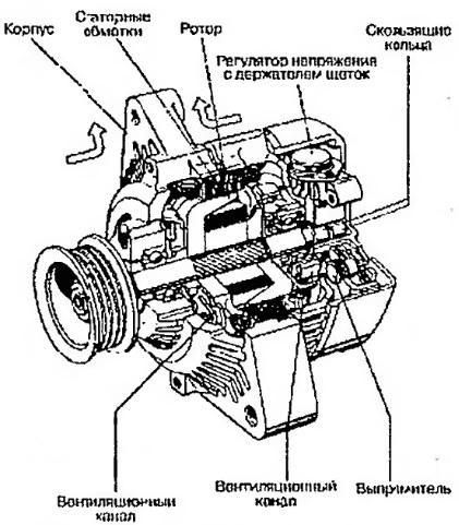 Компактный генератор фирмы Bosch