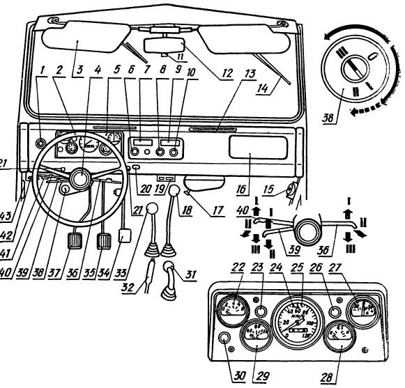Механизмы управления и оборудование места водителя