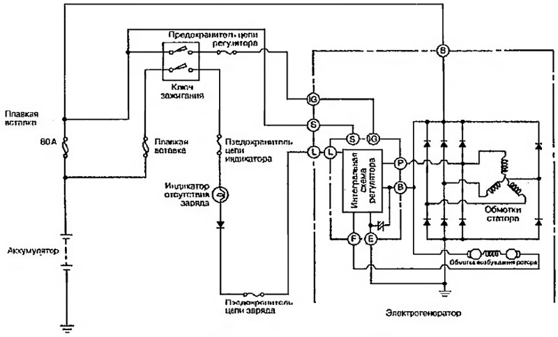 Схема японского электрогенератора