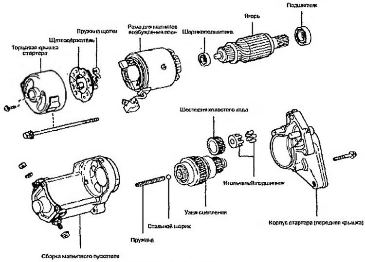 Компоненты мотора стартер компании Toyota