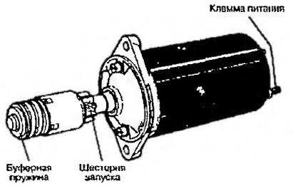 Стартер инерционного типа