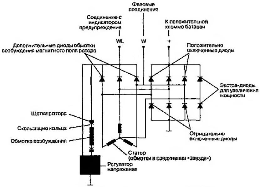 Полная внутренняя схема генератора переменного тока