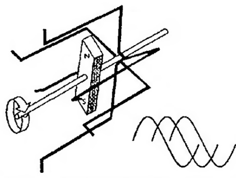 Принцип действия трехфазного генератора переменного тока