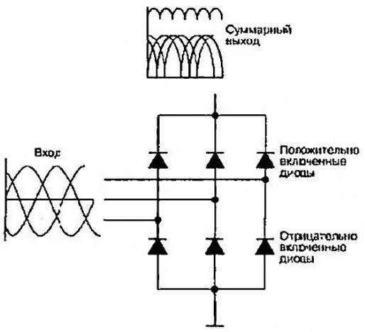 Трехфазный мостовой выпрямитель