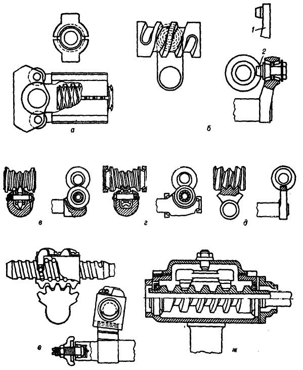 Номенклатура рулевых механизмов