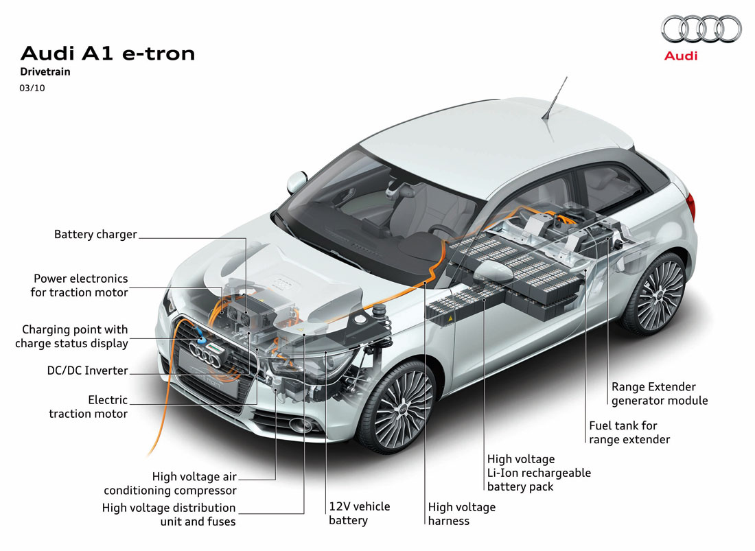 Audi А1 e-tron