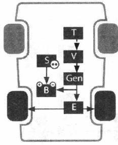 Подключаемый гибрид