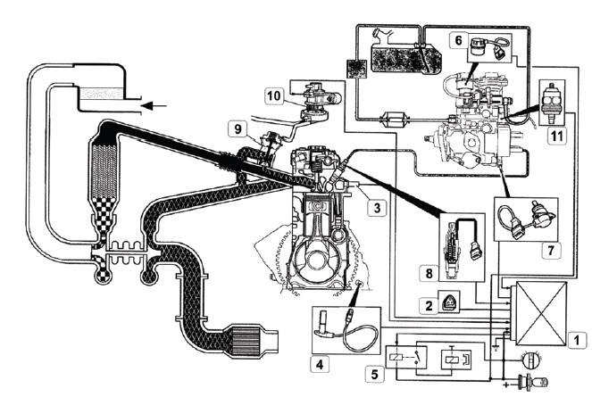Рабочая схема системы управления двигателем автомобиля ФОРД 2,5 л ТСI