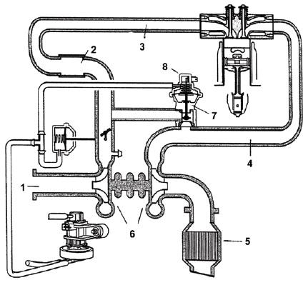 Схема построения системы наддува двигателя
