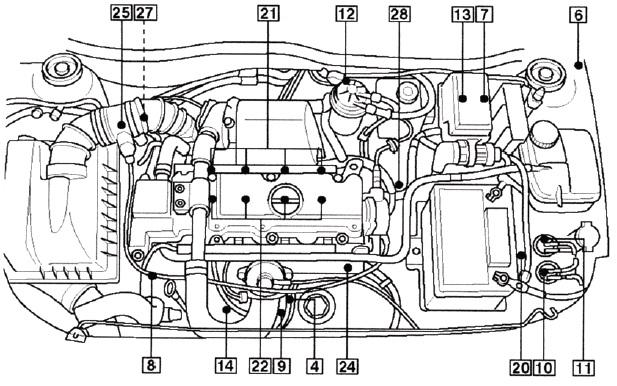 Схема расположения элементов автомобиля ОПЕЛЬ Астра X20DTL