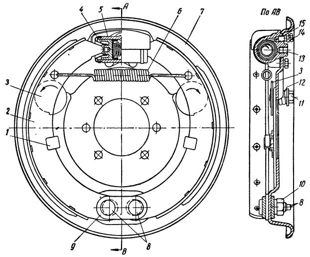 Тормозной механизм автомобиля ГАЗ-51
