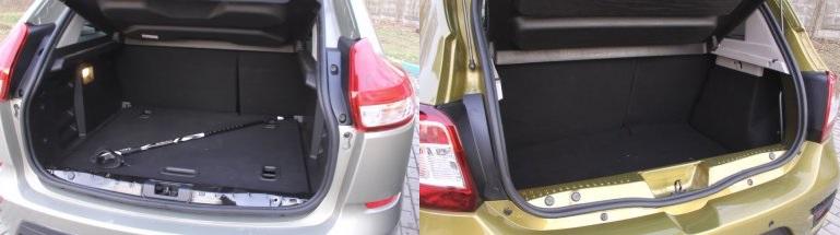 Багажники Lada X-RAY и Renault Sandero Stepway