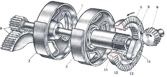 Планетарный механизм дт 75